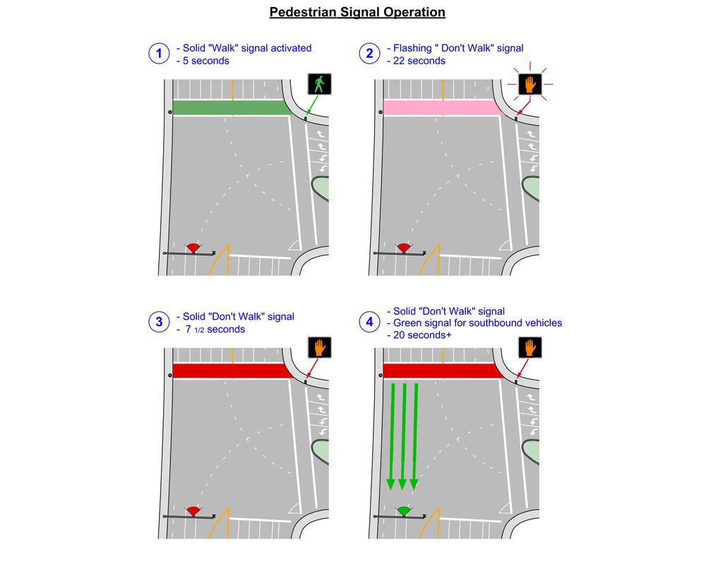Ped Signal - comp.jpg