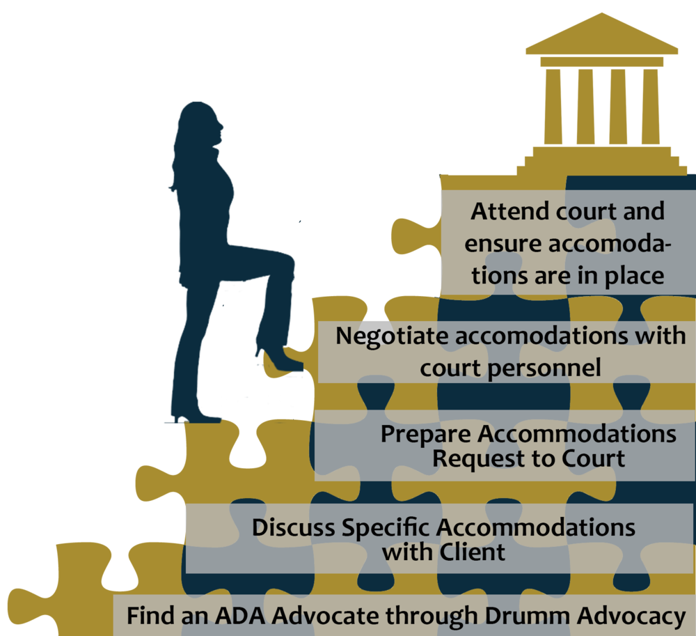 Woman scaling steps of puzzles to the courthouse. Drumm Advocacy helps you navigate the many puzzling steps to your courtroom appearance.