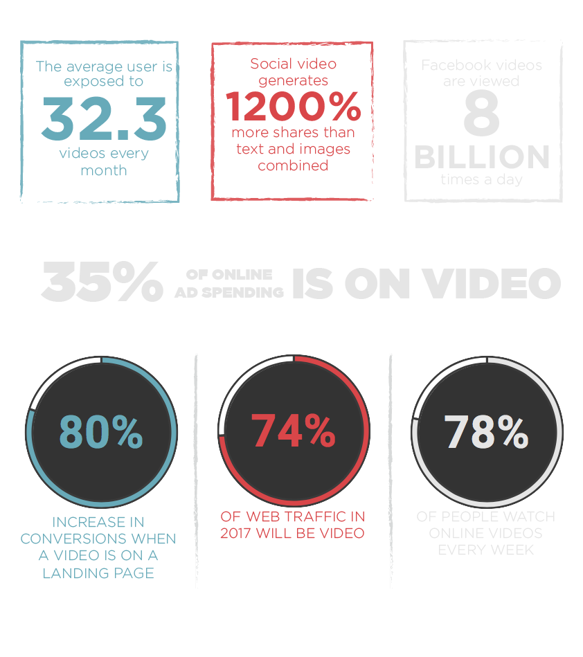 Video infographics ALPHA-02.png