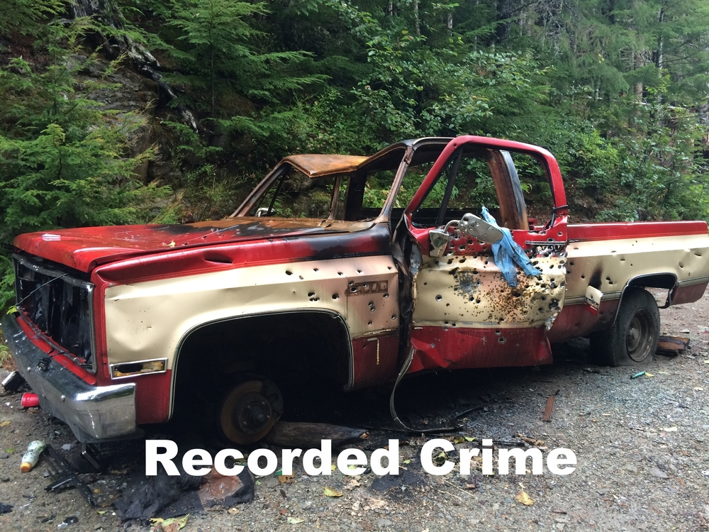 Recorded Crime