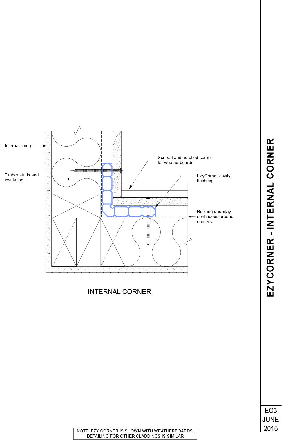 EzyBuild K-Strip Corner Details 4 3.jpg