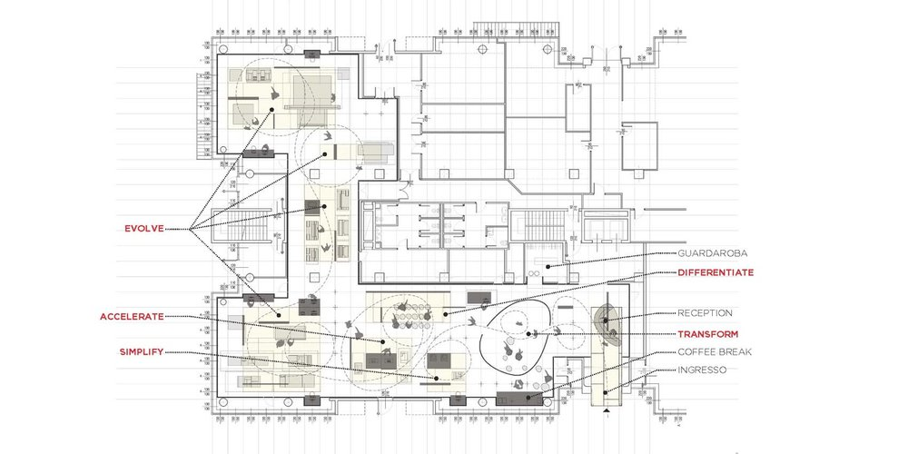La pianta di progetto, con evidenziate le aree che caratterizzano lo spazio.
