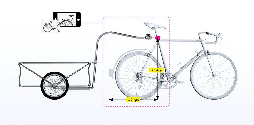Länge & Höhe  - Einfach an der Sattelstange die optimale Stelle (roter Punkt) für die Kupplung markieren und anschliessend die gelb gekennzeichneten Distanzen messen.