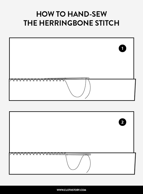 Understanding Sewing Pattern Markings Cloth Story