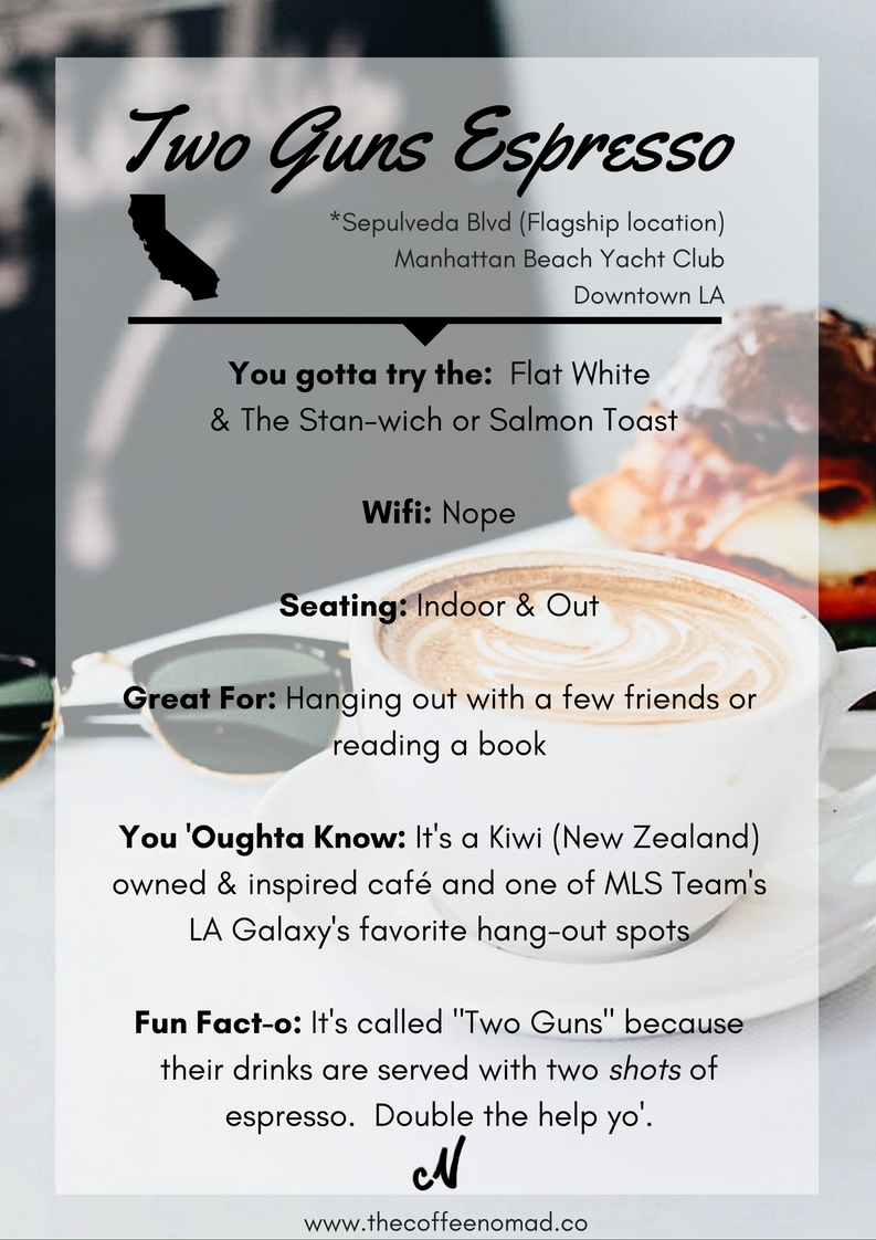What's this you ask? Oh, just a handy dandy Coffee Nomad coffee shop profile/sheet/guide thing (I'm still working on the name).  Print it out and stuff it in your backpack for your next coffee adventure or save it on your phone! Hope you find it useful my fellow nomads!