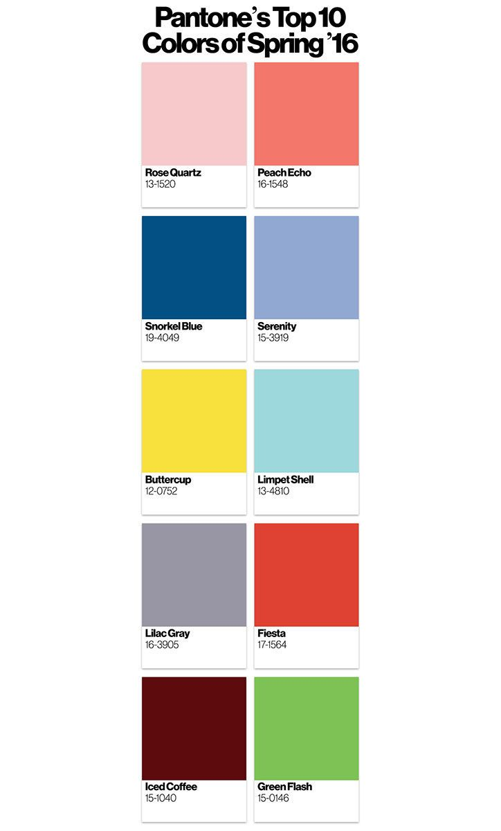Pantone's Top 10 Colors for Spring 2016 Have Been Announced