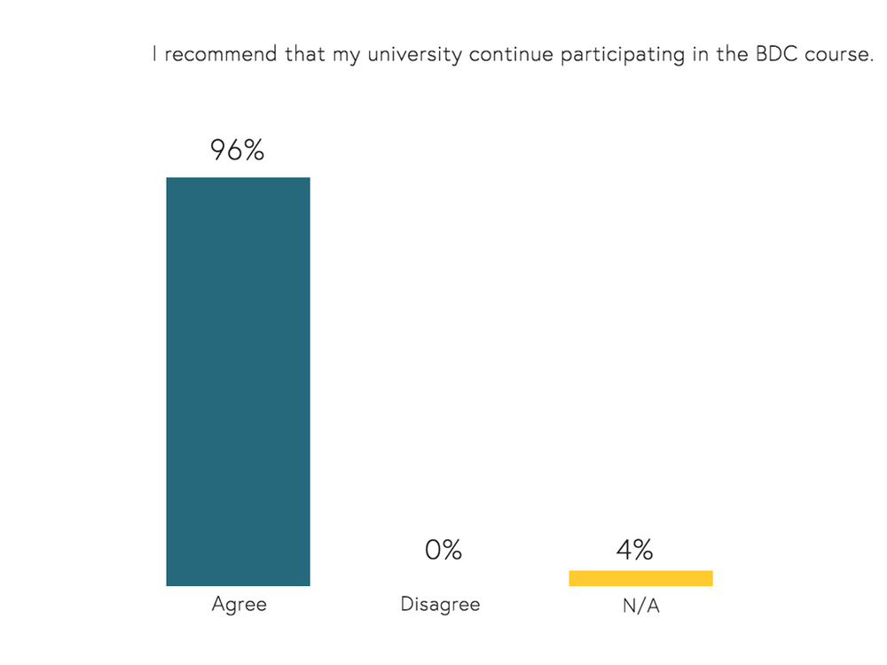 New BDC Student Stats Europa 3.003.jpeg
