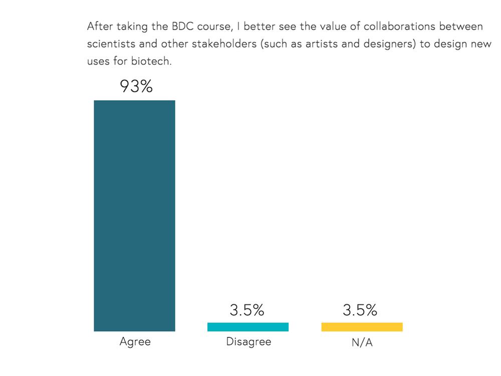 New BDC Student Stats Europa 3.002.jpeg