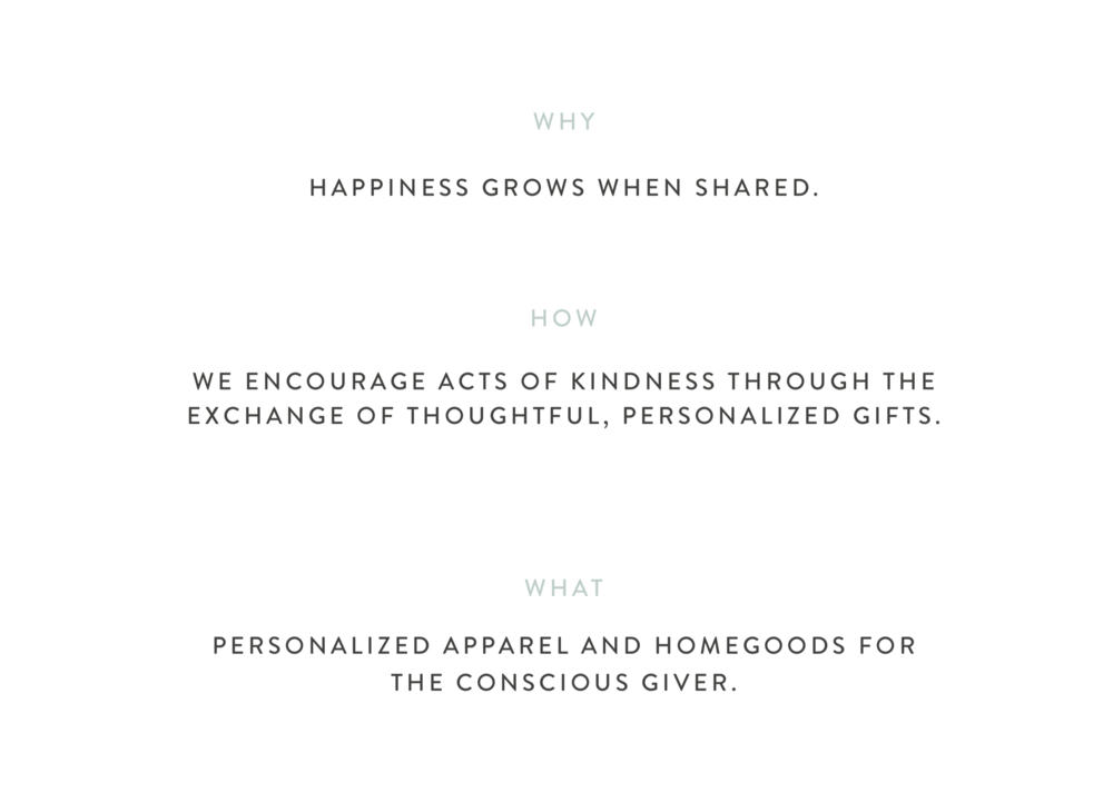 flourish-collaborative-brand-process-lettees-golden-circle.png