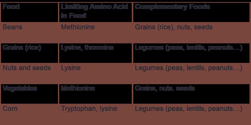 Proteins mardi a parelman