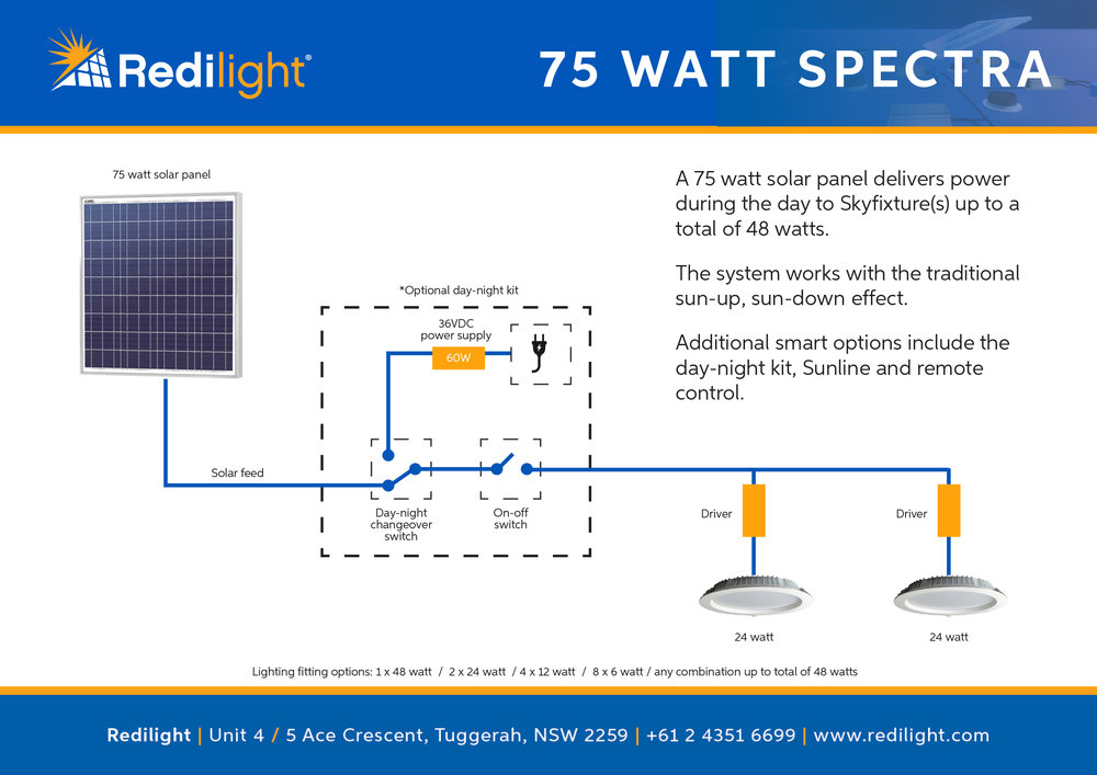 Booklet Diagram - 75 watt kit.jpg