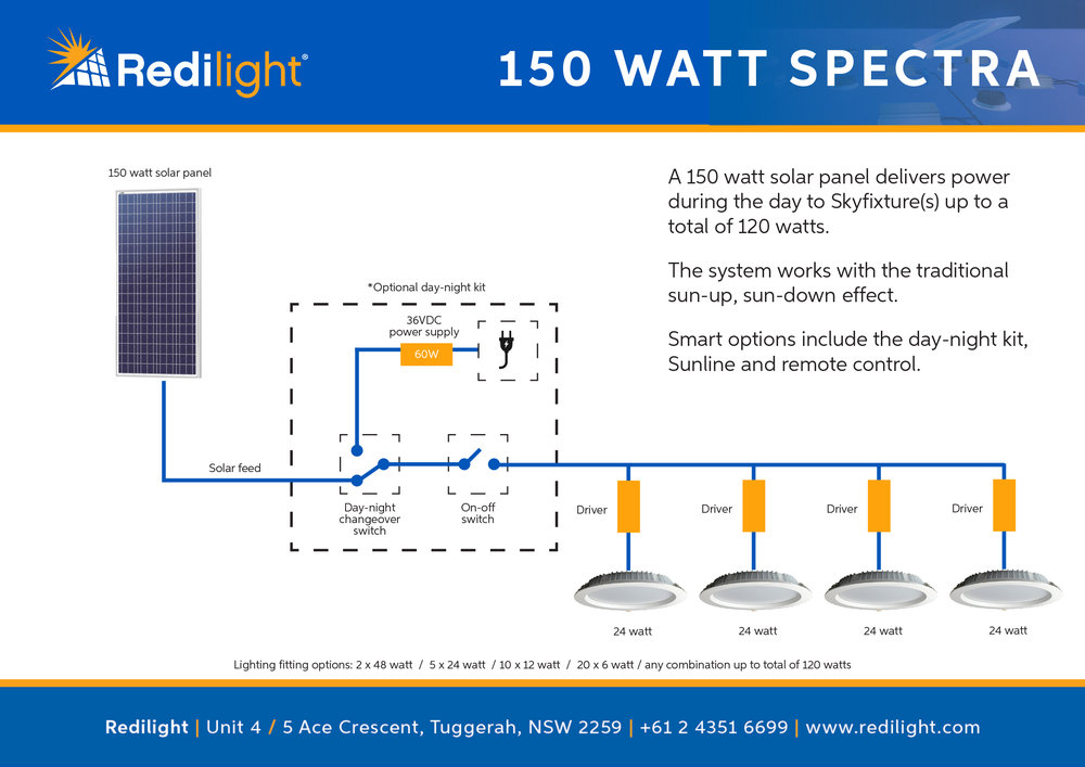 Booklet Diagram - 150 watt kit.jpg