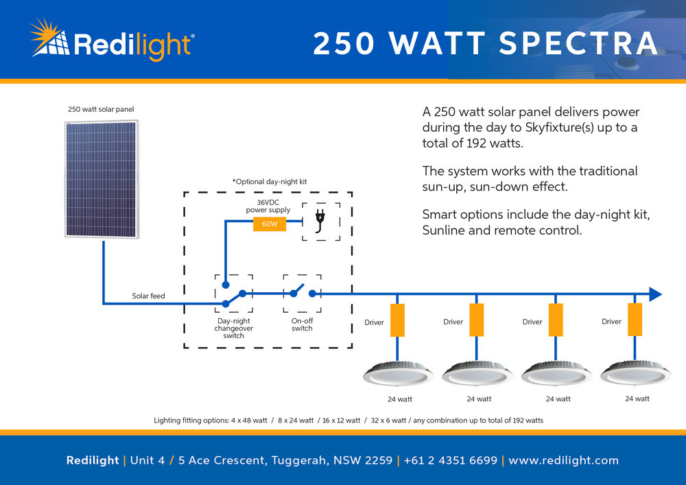 Booklet Diagram - 250 watt kit.jpg