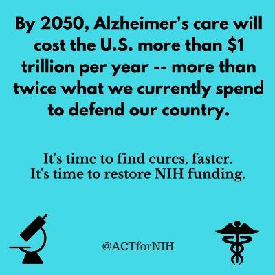 Alzheimers 2050 defense budget.jpg
