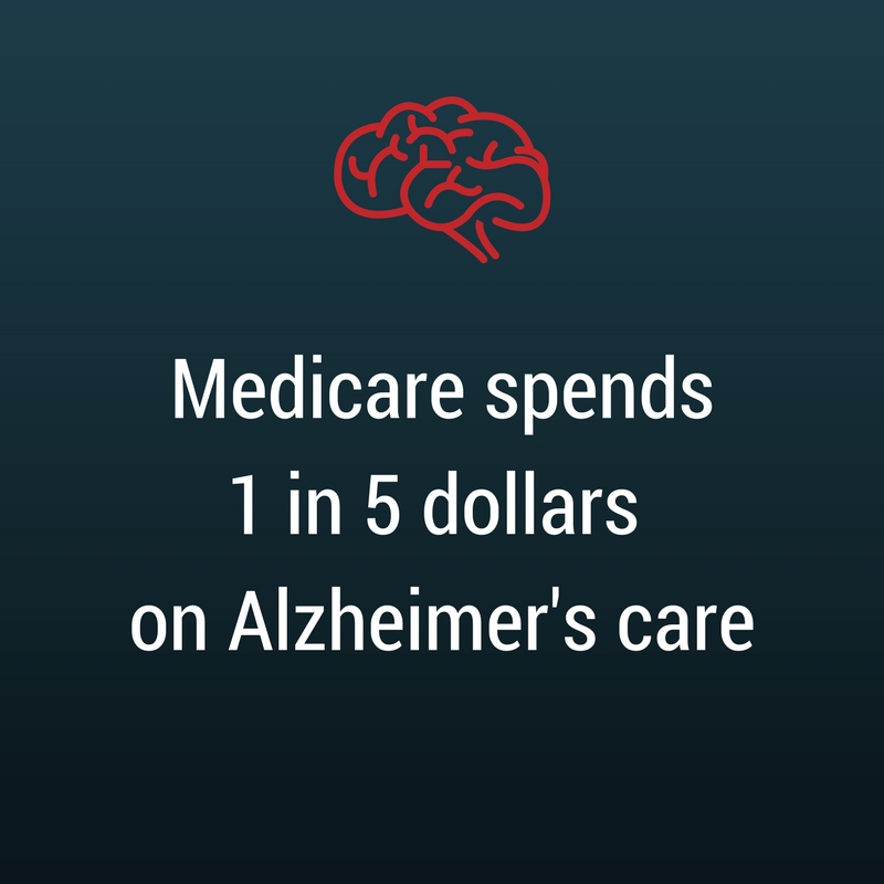Medicare spends 1 in 5.jpg