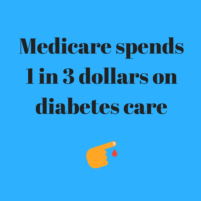 Medicare spends 1 in 3.jpg