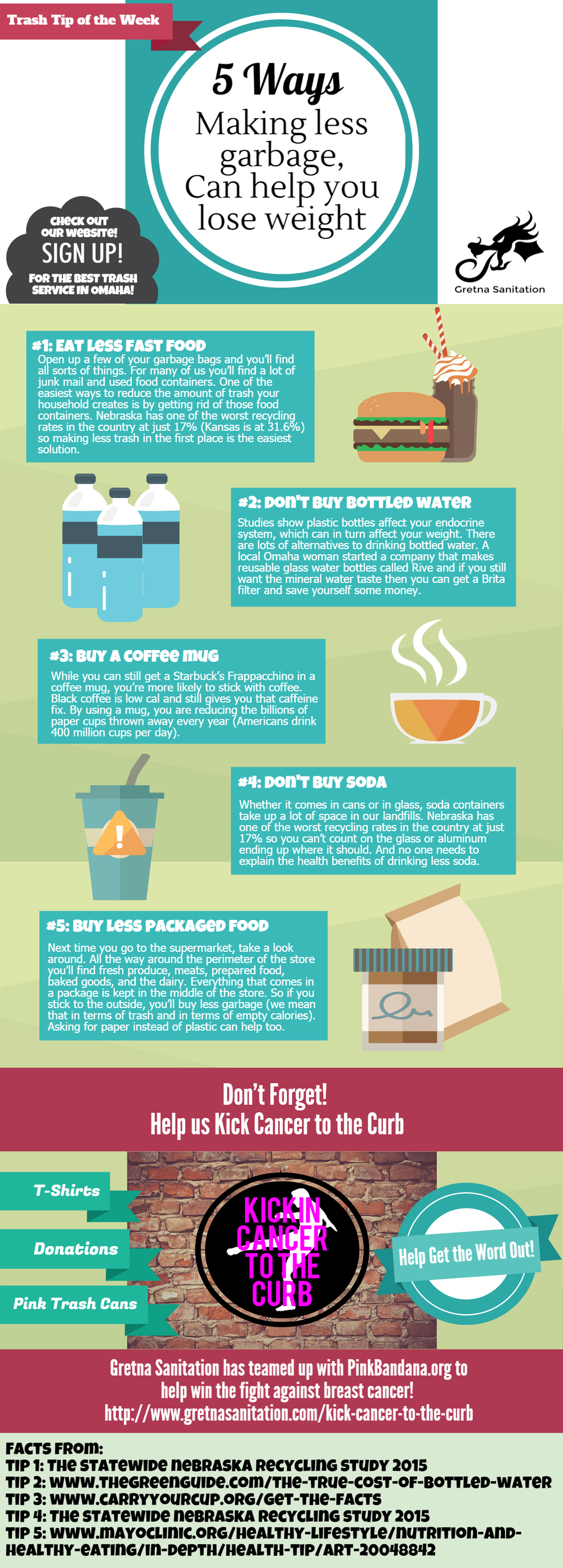 Make Less Garbage and Lose Weight Infographic
