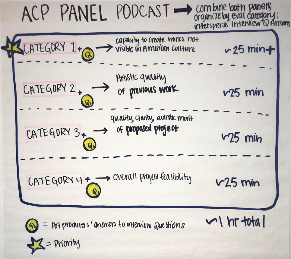 ACP Panel Podcast Draft 1.png