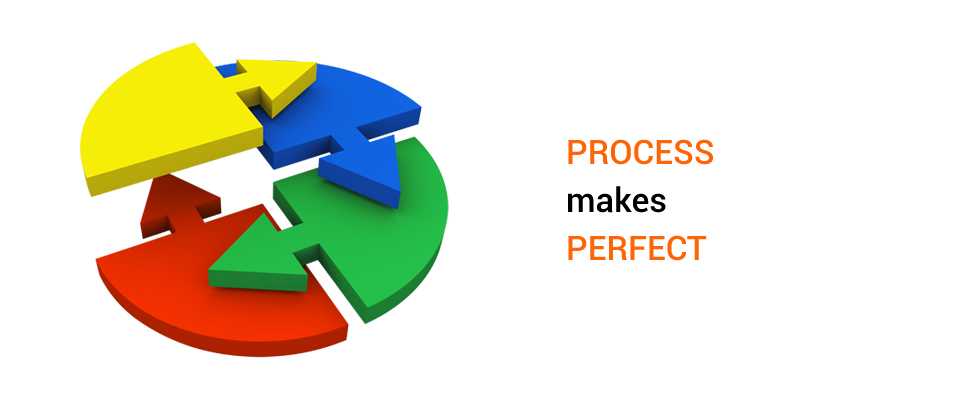 PROCESS-makes-PERFECT