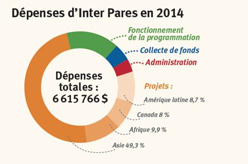 piechart-from-annual-report.jpg