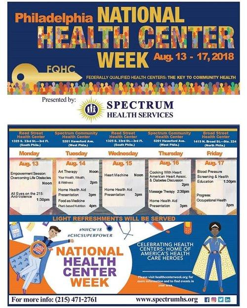 Spectrum Health Services Inc