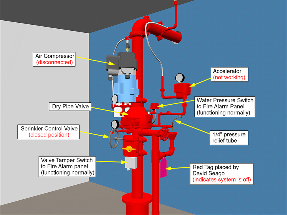 Waste to energy incinerator fire drake exhibits for Fire sprinkler system cost calculator