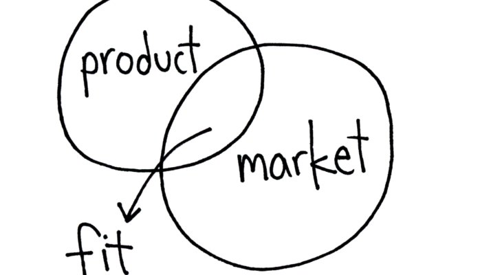 seriously what is productmarket fit