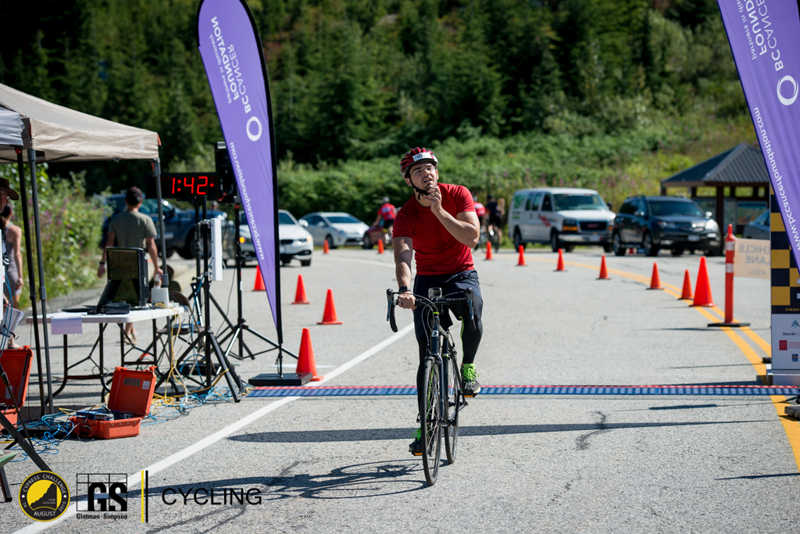 2016 RS GSC Cypress Challenge-733.jpg