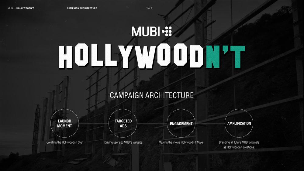 MUBI — HOLLYWOODN'T BOARD.jpg