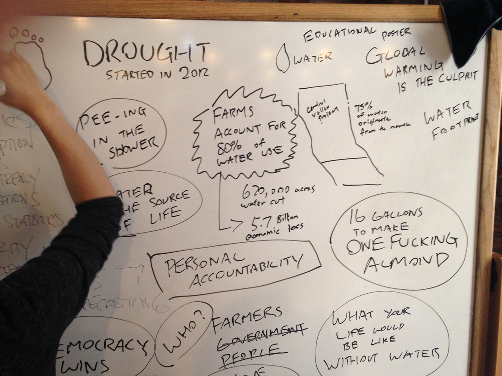 Mind mapping the drought problem, selected as the group topic.