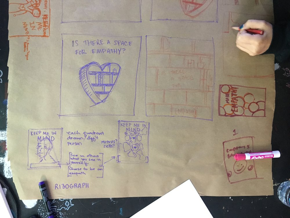 Participatory concepting