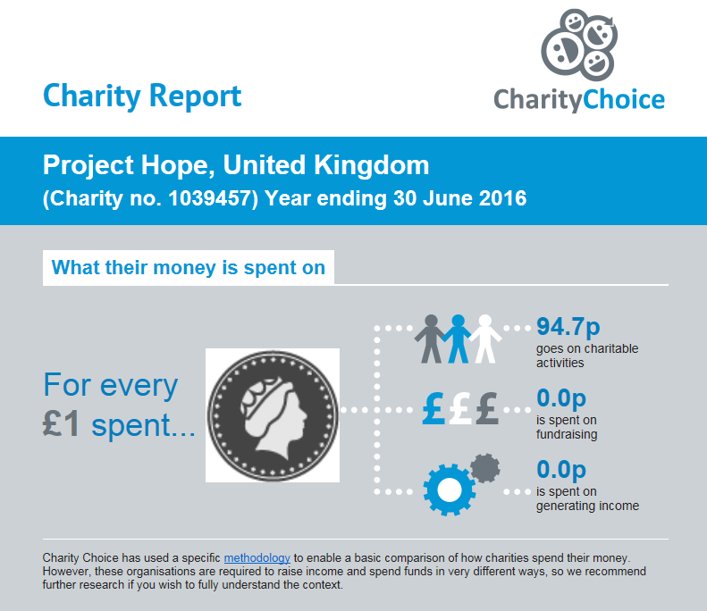 Charity Choice 2016.png