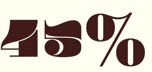 Vegan Rainforest Statistics