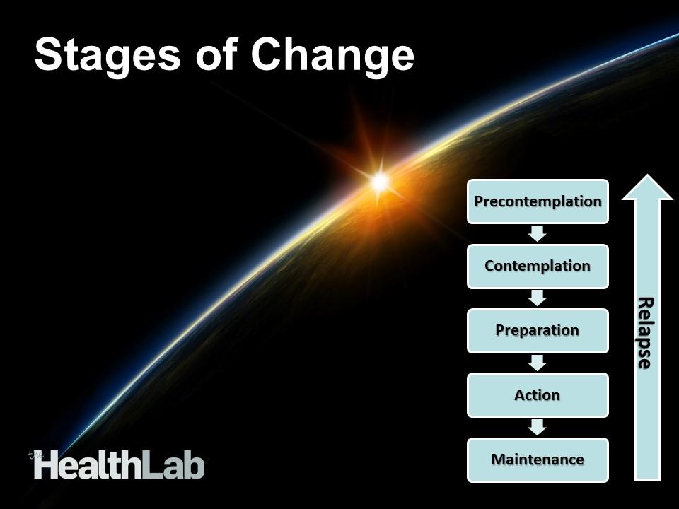 Livsstilændring -forandringsfaser