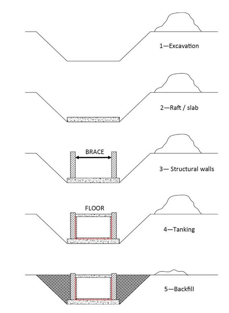 BASEMENT CONVERSION & BASEMENT EXTENSION GUIDE  format 750w