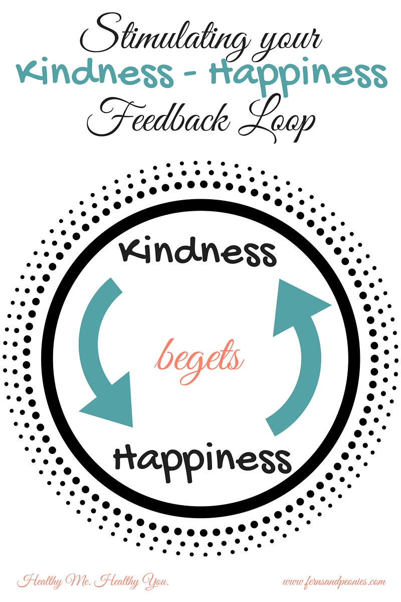 Interested in having a happy life? Sure, we all are. Ever think about how kindness fits into a happy life? It's essential. Read this weeks blog on my theory that you have to stimulate your kindness-happiness feedback loop. Yep, it's that simple. www.fernsandpeonies.com