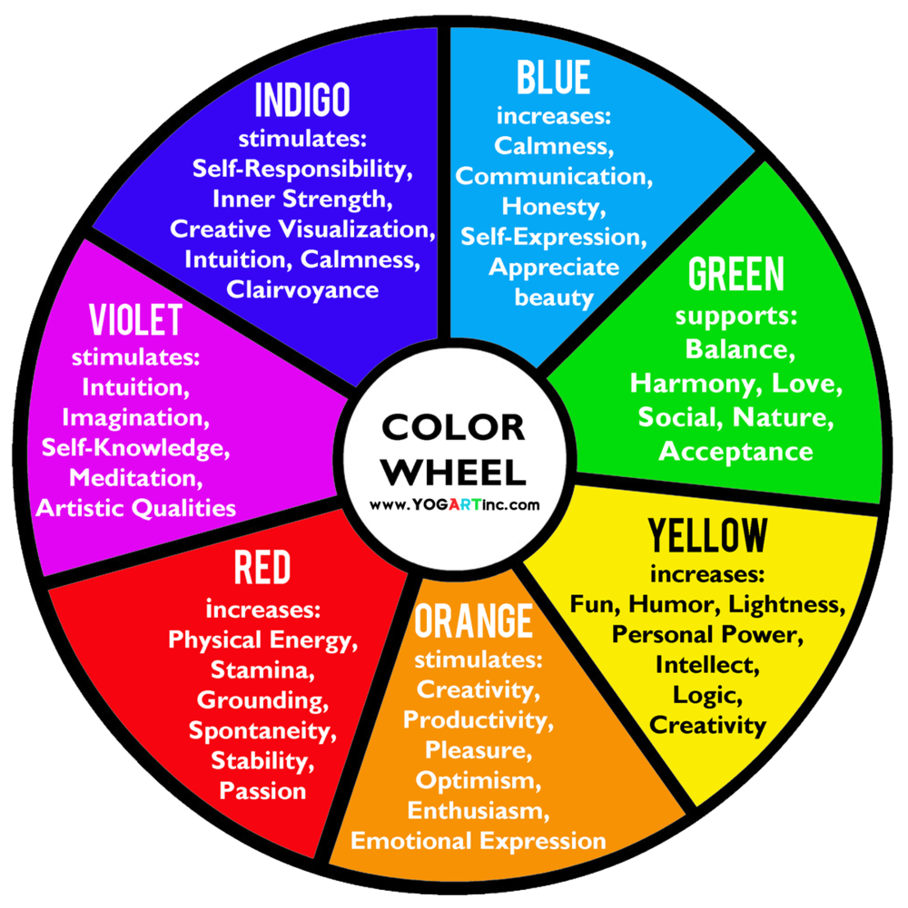 Reference The Chart Above To Learn More About Color And Which Is Right For You Purchases Can Be Made On Our Founding Site ZEN30 With Proceeds Benefiting