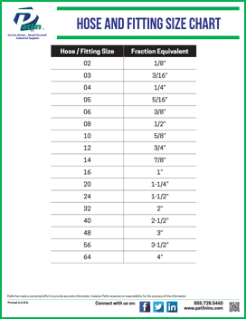 Hose and Fitting Size Chart