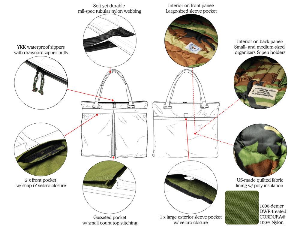Helmet-Bag,-Detail-Callouts.jpg