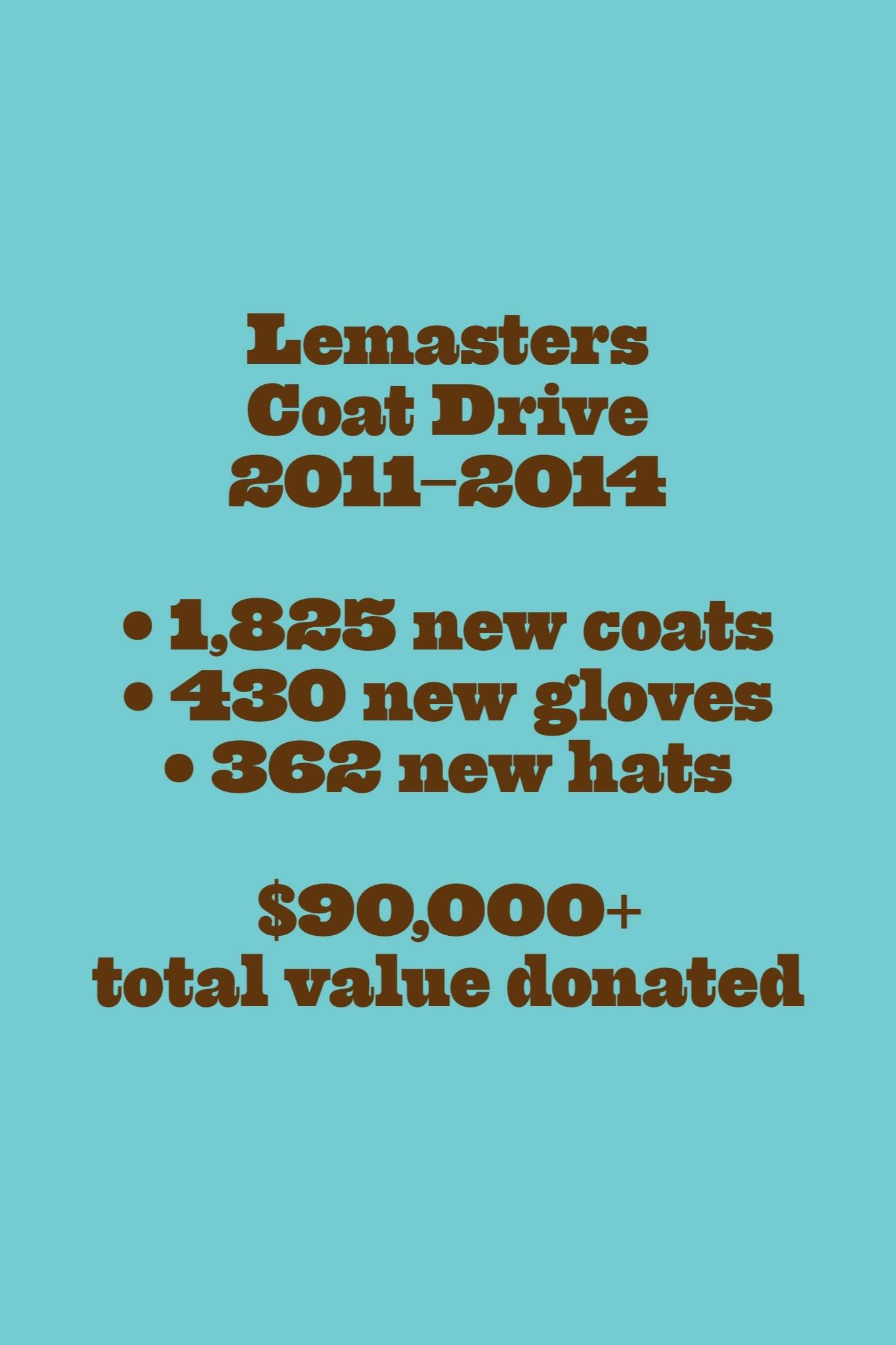 Lemasters Coat Drive Statistics