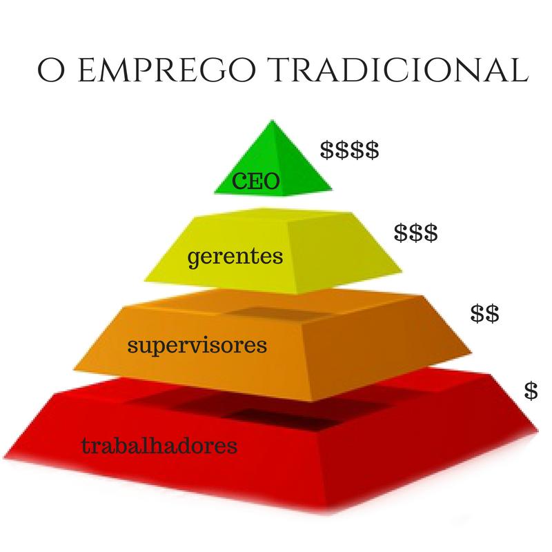esquema de piramide (1).png