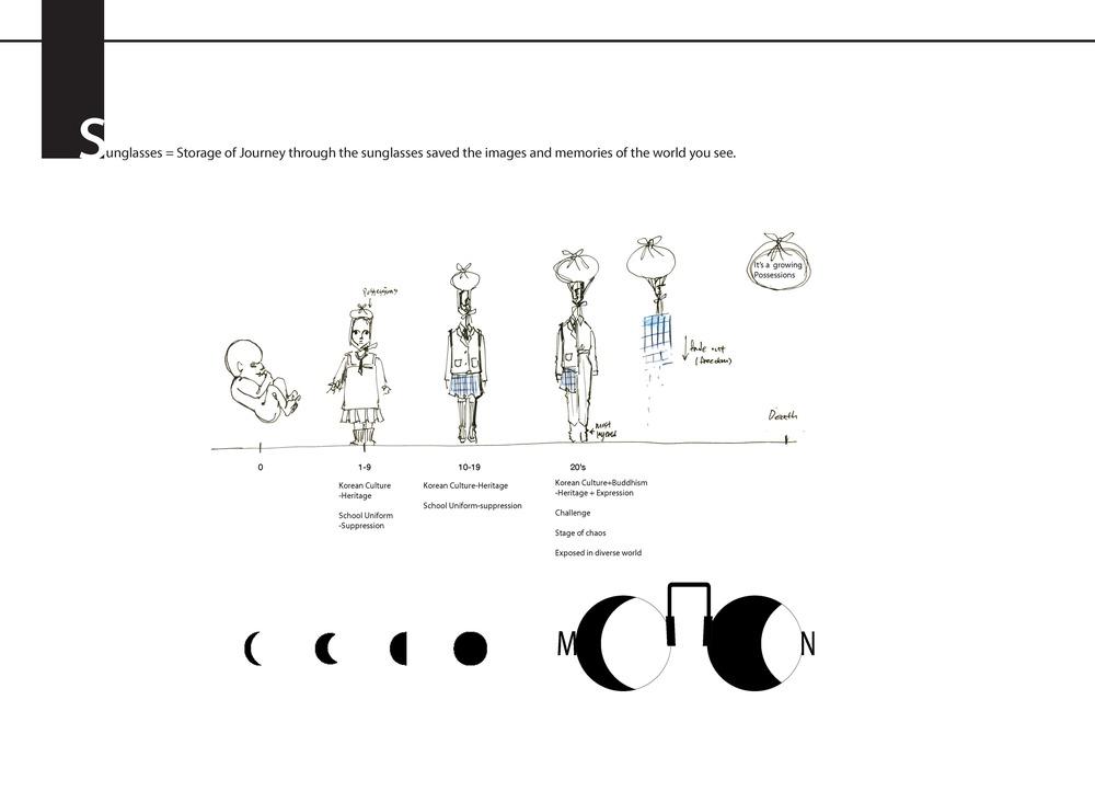 MoonChoi_Portfolio2_Page_23.jpg