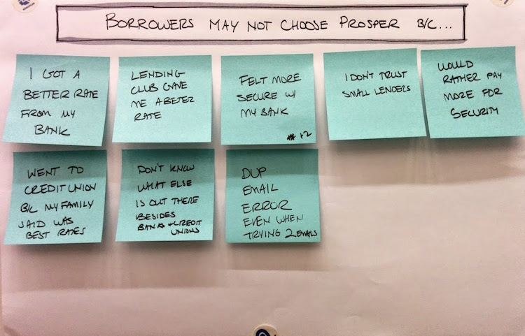 Borrowers may not choose Prosper because.jpg