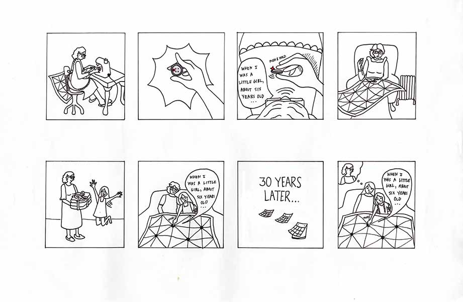 STORYBOARDING:  I used storyboarding o help me ideate around the functionality of my heirloom.