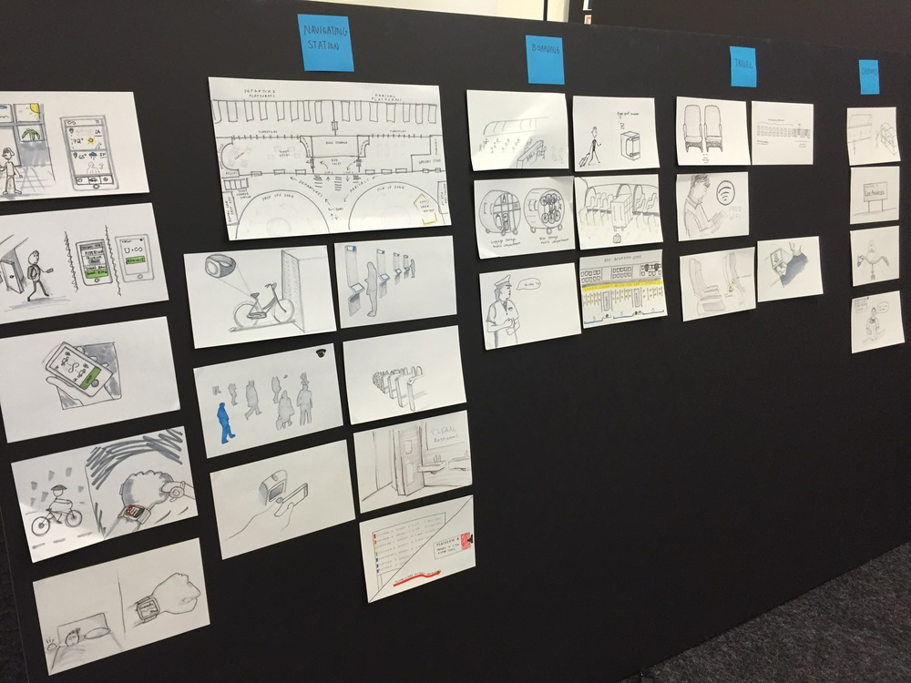 IDEATION:  Using how might we statements to capture pain points and generate topic areas, we brainstormed and sketched different ideas for how to improve upon existing transportation system experiences.