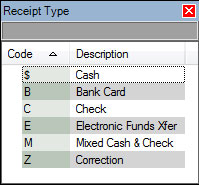 Receipt Types Lookup