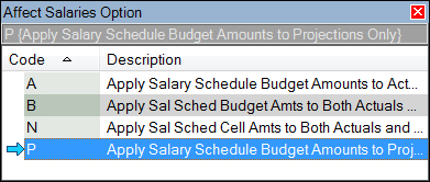 pic_news_ff_BudgetAffectSalaryRecomputeSalaries