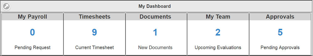 From the Home page of the Employee Online portal, employees and supervisors have a dashboard snapshot of their activities.