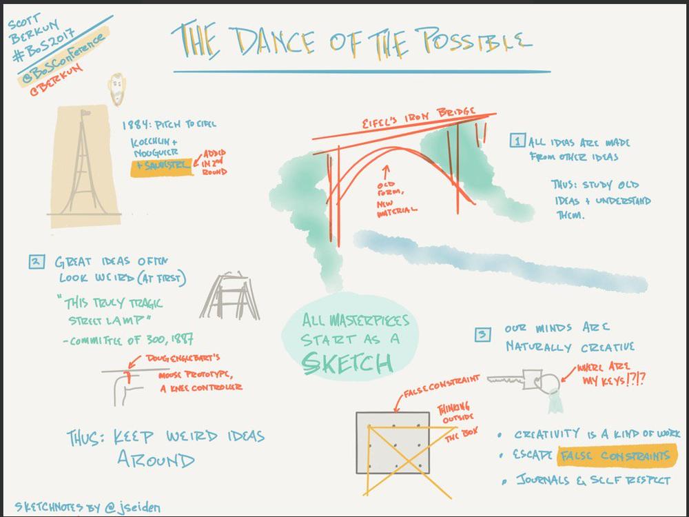 Sketch of the session done by   Joshua Seiden   (  https://twitter.com/jseiden?lang=en  )