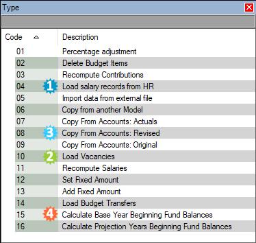 BudgetIn4StepsPerformChange.jpg